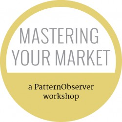 textile design courses- Mastering Your Market