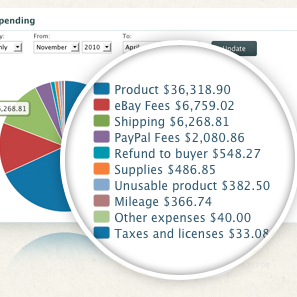 https://patternobserver.com/2014/03/31/invoices-bookkeeping-busy-designers/